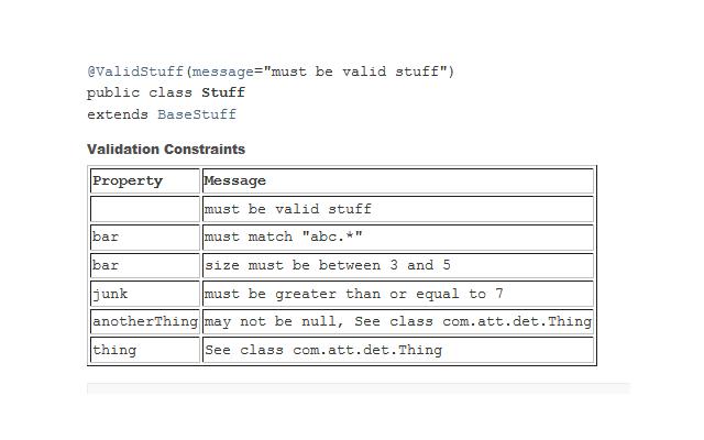 Snapshot of javadoc output of validationConstraints taglet