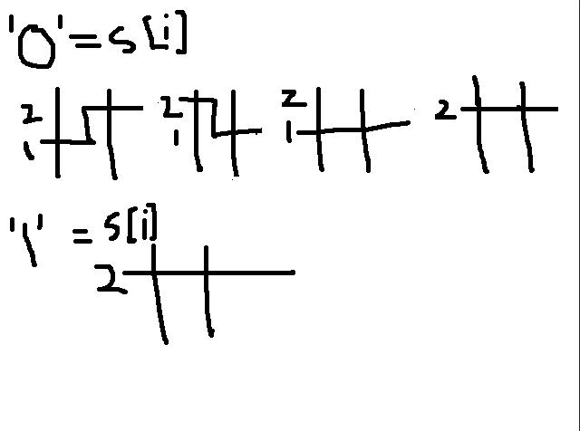 Problem C - Edu Round71